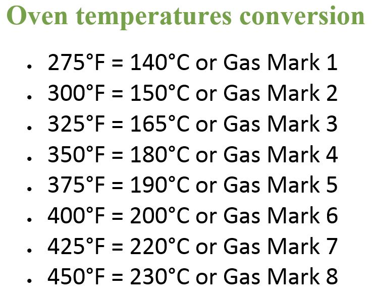 Oven Temperatures Conversion Table Frixos Personal Chefing
